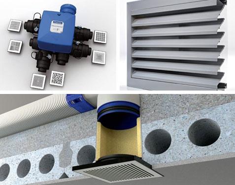 Ventilation systeme d prix